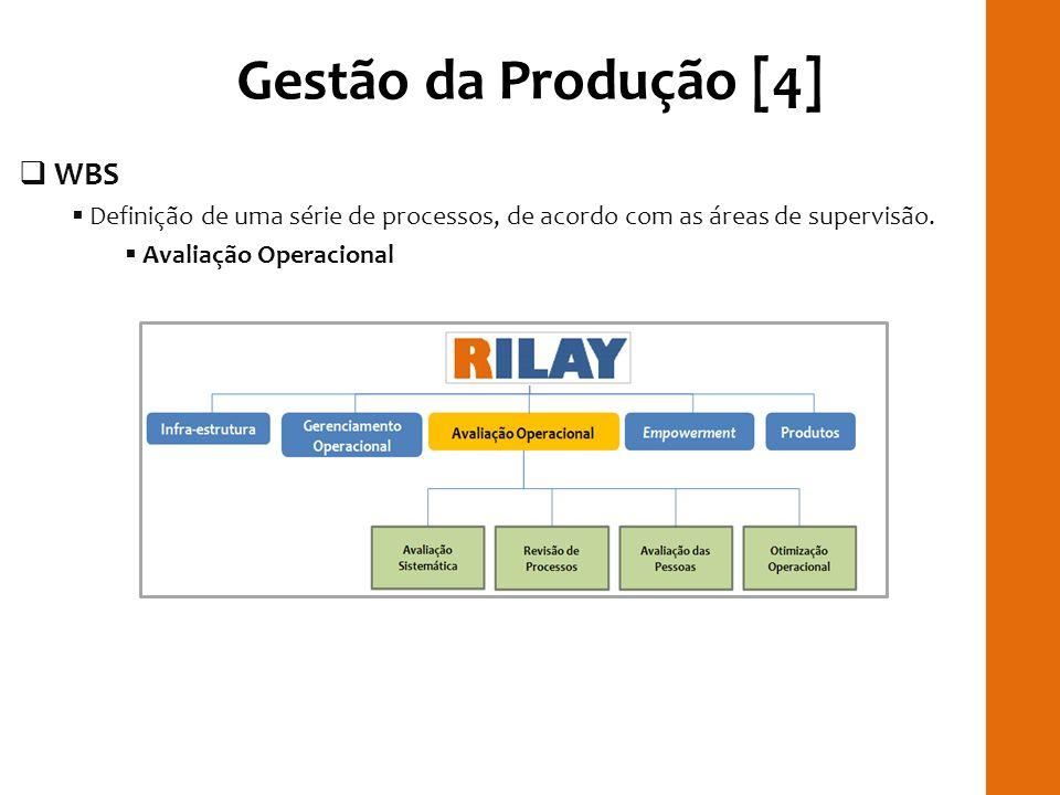 Gestão da Produção [4] RILAY WBS